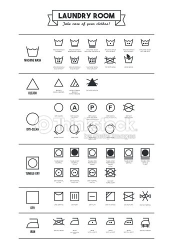 Laundry Symbols Poster Vector Art