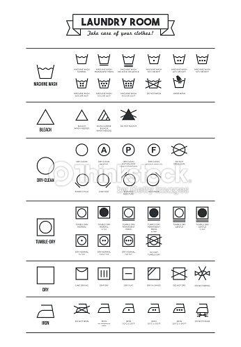 Laundry Symbols Poster Vector Art