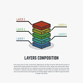 Layered squares. Layers of boxes and rectangles in 3d isometric perspective. Flat style line modern vector illustration with retro colors.