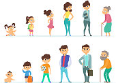 Life cycle of male and female. Different characters of youth and old age. Man and woman stages growth and aging process character. Vector illustration