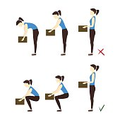 Lifting Box Correct and Incorrect Position. Poster with the Instruction. Flat Design Style. Vector illustration