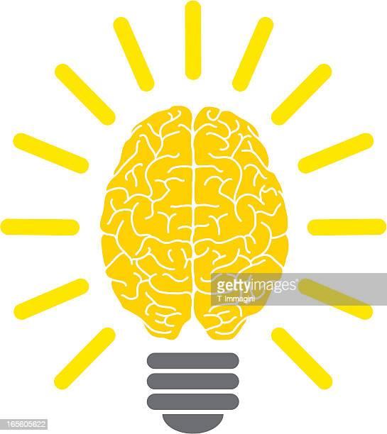 Ampoule électrique cerveau, eureka!