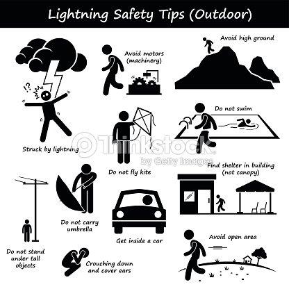 Lightning Thunder Im Freien Sicherheitshinweise