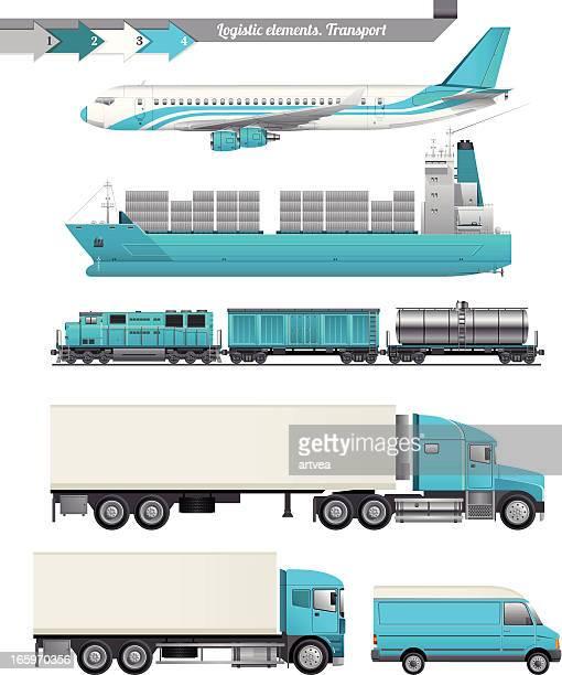 Logistic Elements