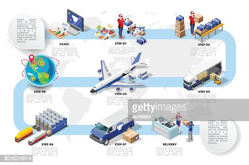 logistic infographic food delivery chain isometric vector vector art