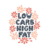 Low carb high fat lettering. Vector