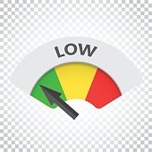 Low level risk gauge vector icon. Low fuel illustration on isolated background. Simple business concept pictogram.
