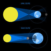 Lunar and Solar Eclipses in Flat Style. Vector Illustration.