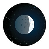 Lunar Eclipse Round Icon