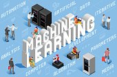 Machine learning illustration. New technology for robots. 3D vector design.