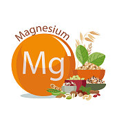 Magnesium in food. Healthy lifestyle. Composition from the sign of magnesium and organic foods rich in magnesium.