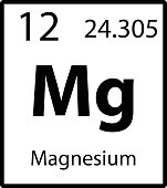 Magnesium periodic table element icon on white background vector
