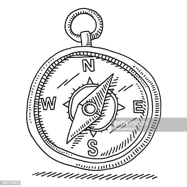 Magnetic Compass Navigation Symbol Drawing