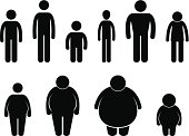 A set of pictograms representing man body sizes in pictogram.