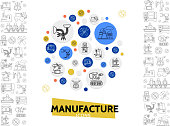 Manufacturing line icons template with plant wrench hammer forklift engineer industrial equipment and robotic arms in circles isolated vector illustration
