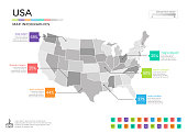 USA map infographics with editable separated layers, zones, elements and district area in vector