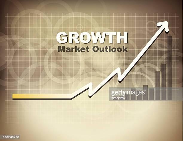 Market outlook chart