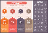 Maternity infographic timeline template, elements and icons. Infograph includes numbered options, line icon set with pregnant woman, breast feeding, child care, reproductive technologies, newborn etc.