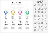 Maternity timeline infographic template, elements and icons. Infograph includes options with years, line icon set with pregnant woman, breast feeding, child care, reproductive technologies, baby etc.