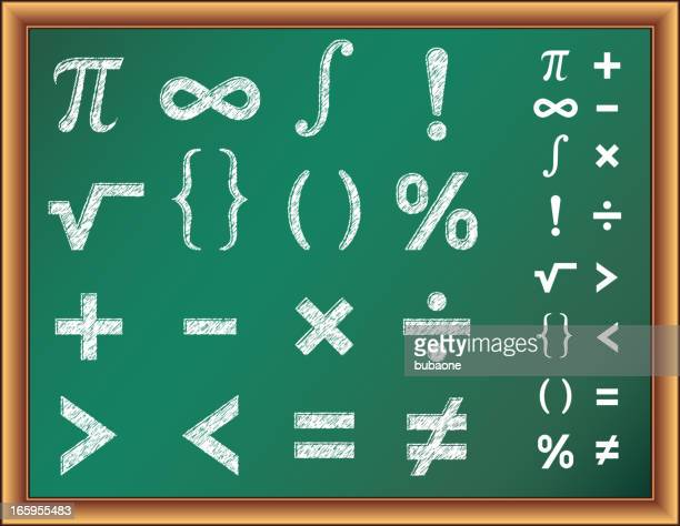 Math Symbols on Chalk Board