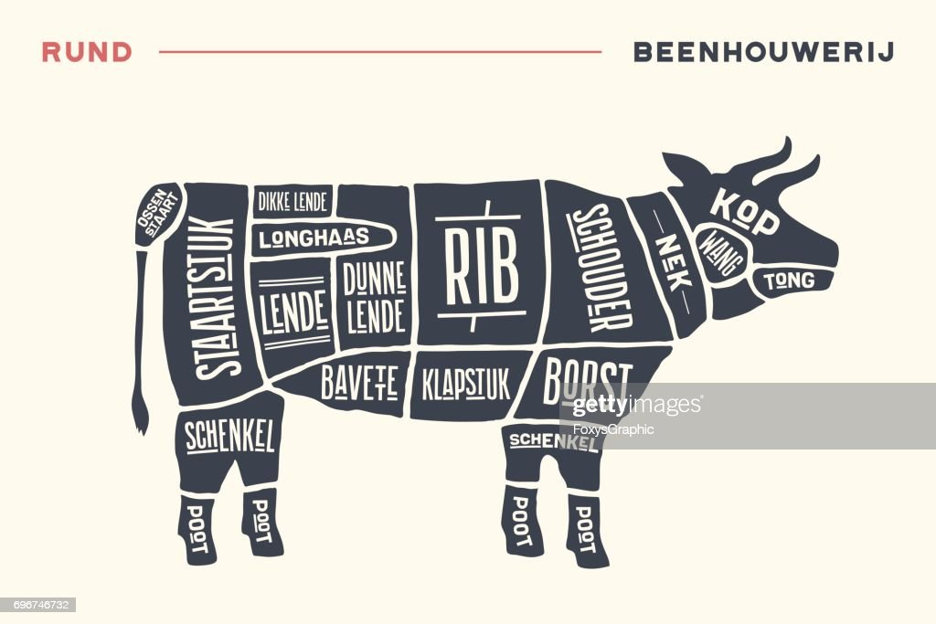 meat cuts poster butcher diagram and scheme beef vector id696746732?s=170667a&w=1007 meat cuts poster butcher diagram and scheme beef vector art thinkstock