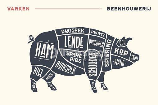 Meat Cuts Poster Butcher Diagram And Scheme Pork Vector Art Thinkstock