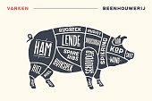 Meat cuts. Poster Butcher diagram and scheme - Pork. Vintage hand-drawn black and white typographic with text on Dutch. Diagrams for butcher shop, design for restaurant or cafe. Vector Illustration
