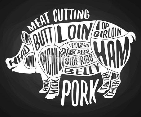Meat Cutting Pork Black Poster On Chalkboard Cut Of Pig Meat Set