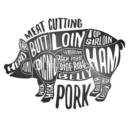 Meat Cutting Pork White Chalkboard Poster Cut Of Pig Meat Set