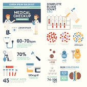 Set of element and icon for flat style Medical Checkup Infographics.