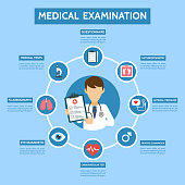 Medical examination infographic concept. Medicine healthcare. Banner with doctor and medical tests. Online doctor diagnosis. Health care online consultation. Hospital equipment. Vector illustration.