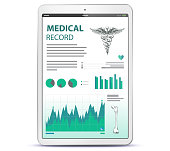 Medical Record With Charts and Graphs on Tablet Computer Screen.