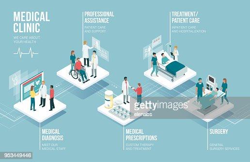 Infographie de médecine et de soins de santé : Clipart vectoriel