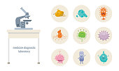 Medicine diagnostic laboratory. Scientific medical research, study and analysis, diagnostics, treatment. Funny monsters of bacteria, in different positions and shapes. Vector illustration isolated.