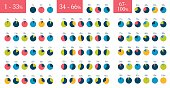 Mega Set of infographic percentage circle pie charts. 1 % to 100 %. Vector isolated elements.