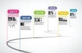 Milestones Company, Timeline Infographic, vector,  history; calendar;  year;  timeline chart