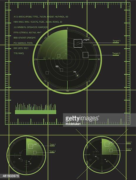 radar militaire