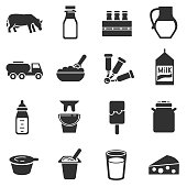 set of icons on the theme of milk, dairy products