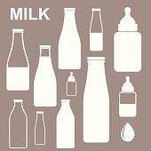 Milk. Bottle (EPS) + ZIP - alternate file (CDR)