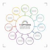 Minimal style circle infographic template with 11 options