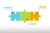 Mission, vision, values, color puzzle, corporate concept