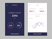 Mobile application interface design. Statistics dashboard piechart information screen. Infographic dashboard template with flat design graphs and charts