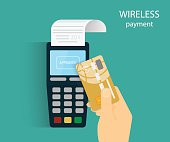 Illustration of wireless mobile payment by credit card.