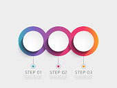 Modern 3D infographic template with 3 steps. Business circle template with options for brochure, diagram, workflow, timeline, web design. Vector EPS 10
