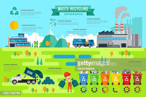 Modern Green Industrial Recycle Process Infographic Illustration : stock vector