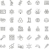 Modern thin line icons set of biochemistry research, biology laboratory experiment