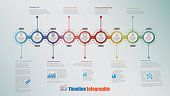 Modern timeline infographic with 9 steps circle designed for template brochure diagram planning presentation process webpages workflow. Vector illustration