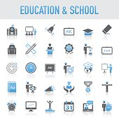 Modern Universal Education And School Icons Set