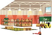 Isolated illustration of a typical modern warehouse interior, in a cut-away perspective, featuring a yellow forklift truck, some warehouse shelving and a pallet truck too.