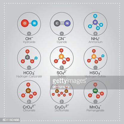 一般的な化学物質の分子構造無機...